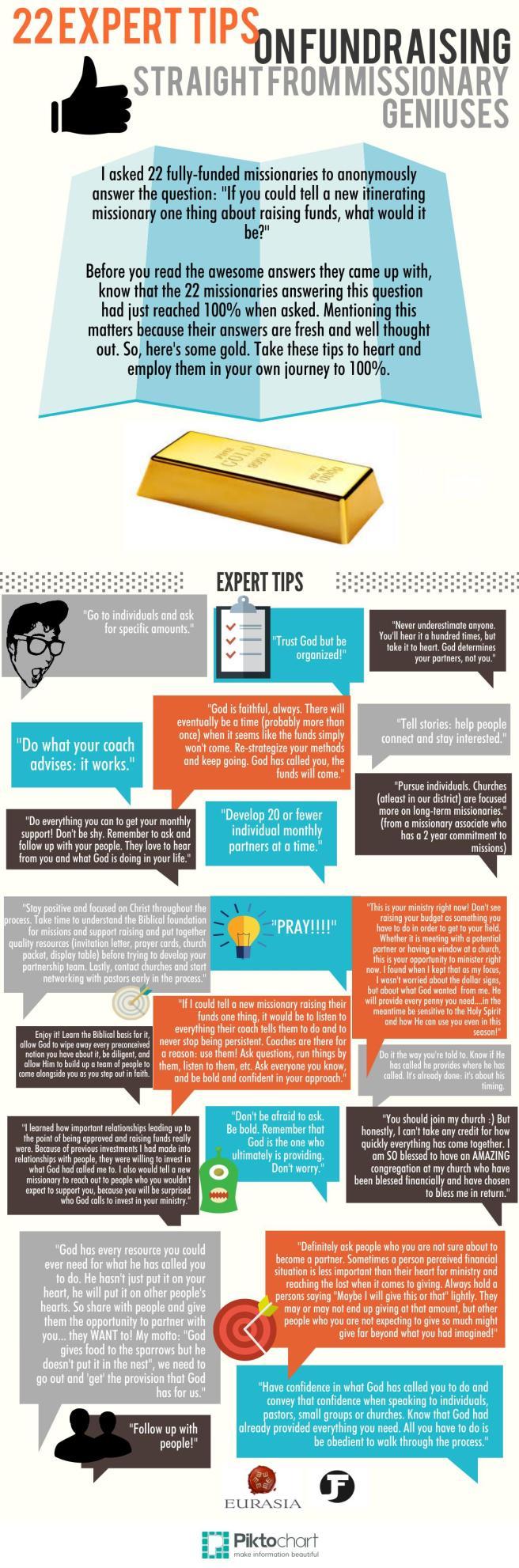 22 Expert Tips (4)