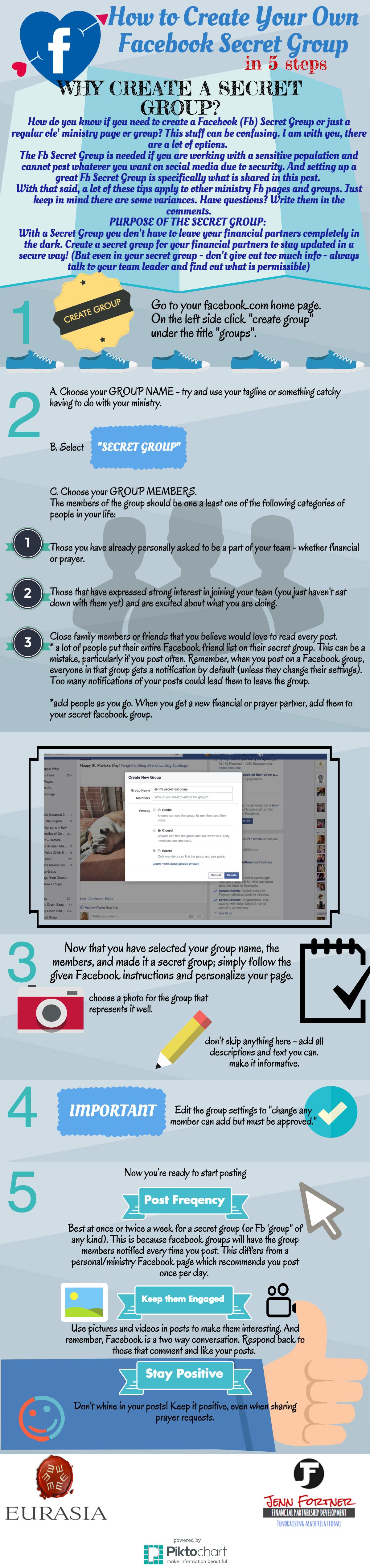 facebook – Financial Partnership Development